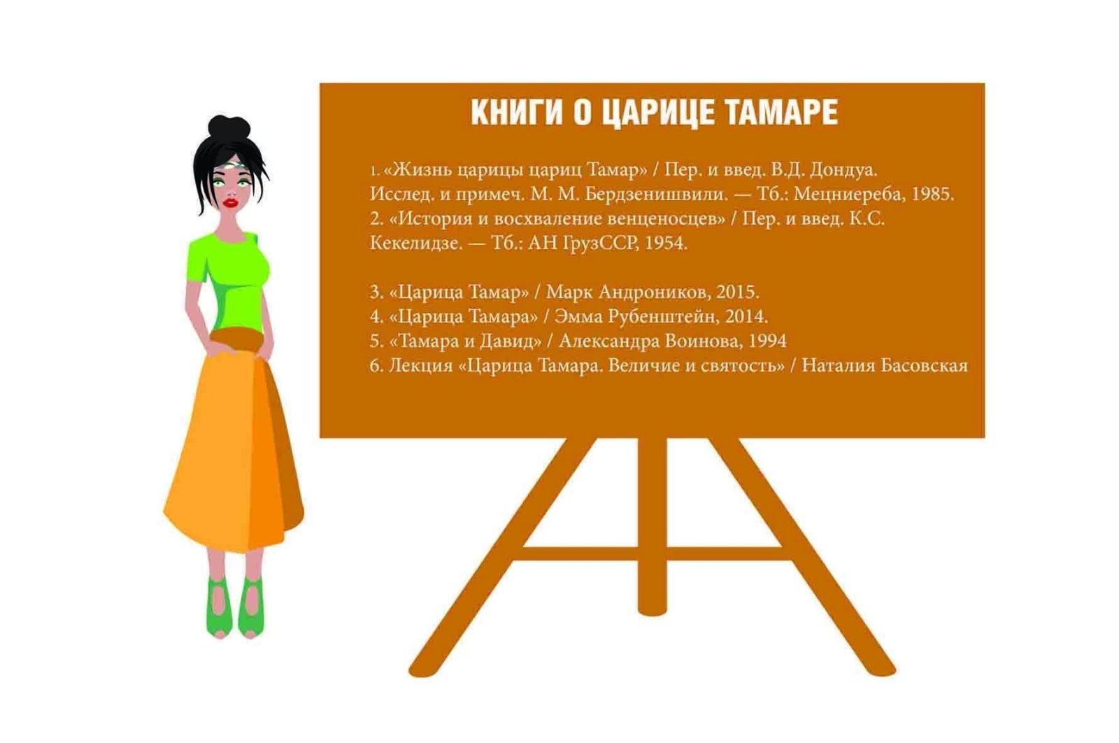 Книги о царице Тамаре